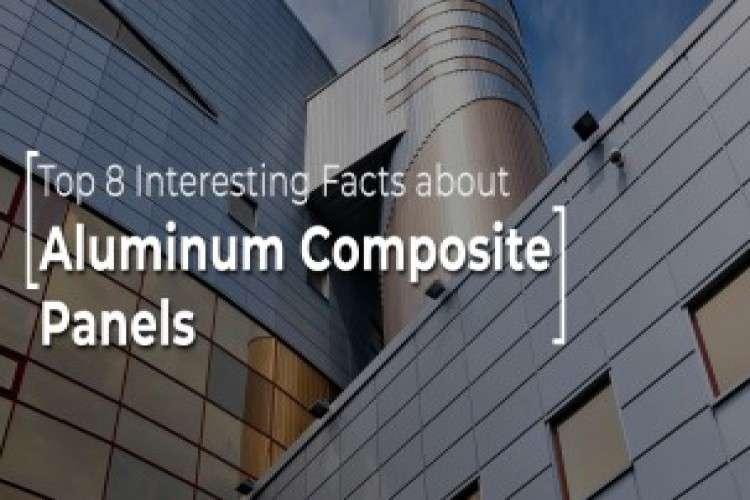Aluminum composite panel acp sheet price acp board