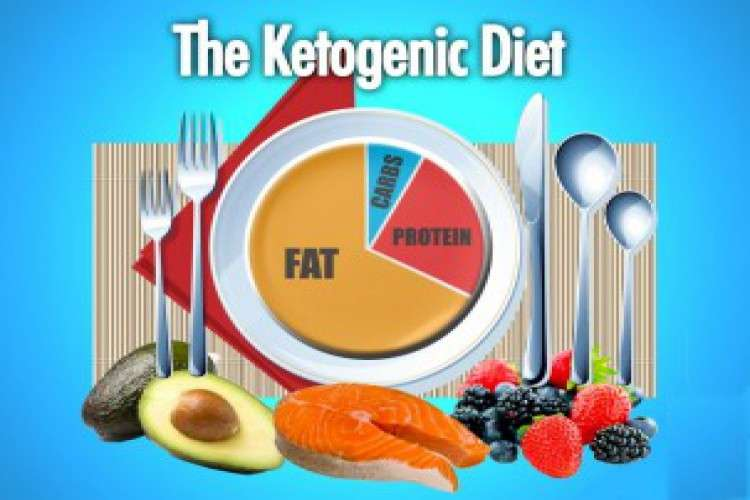 Amazingly working diet the truth about the ketogenic diet