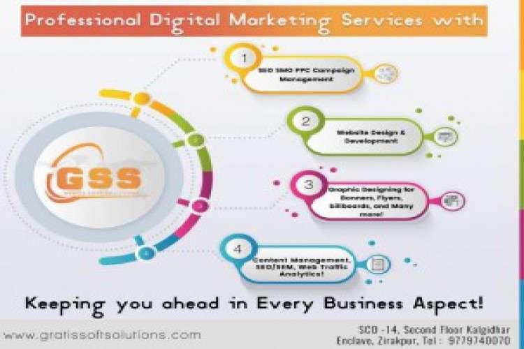 Best digital marketing services in mohali