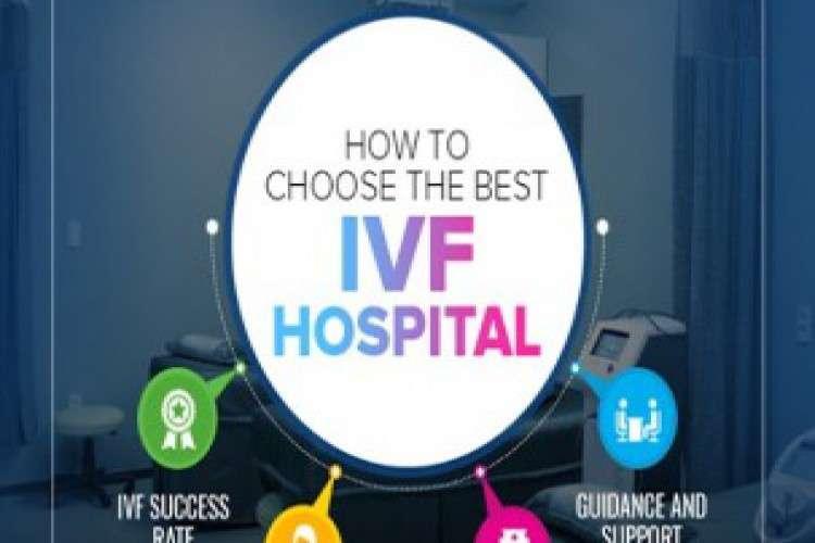Best infertility hospital in bangalore