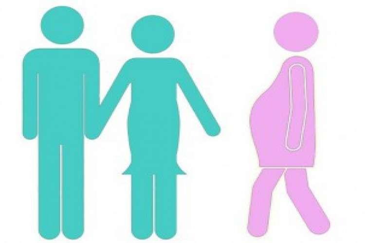 Best surrogacy treatment in bangalore