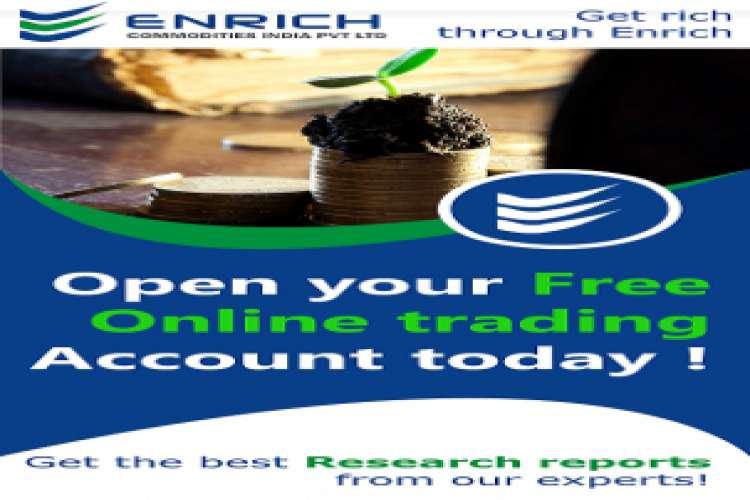 Best trading platform in india