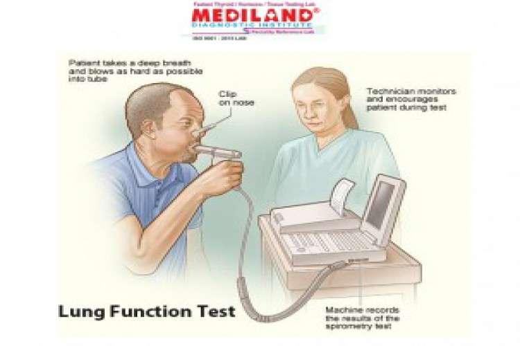 Lung function test in kolkata