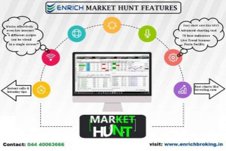 Market hunt best platform