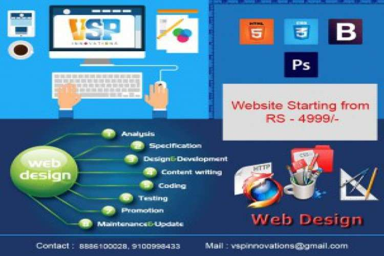 Responsive website   with free web hosting