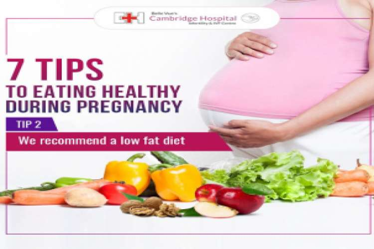 Top gynaecologist in bangalore and obstetrician doctors in bangalore